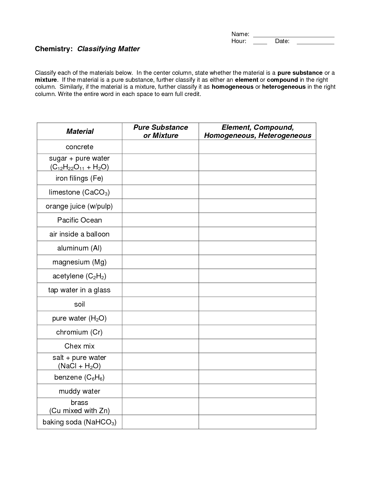 Classification Of Matter Self Study Module You Are