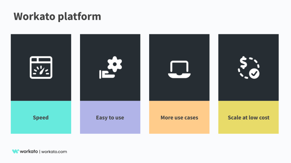 Workato platform - making it easy and fast for all