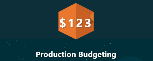 Production Monitoring Budget