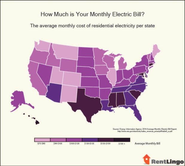 Average Apartment Rent: Average Electric Bill For 3 Bedroom Apartment In Florida