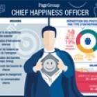 Comment gérer un client mécontent ? Les conseils de Pascal Lintingre, Customer Happiness Manager