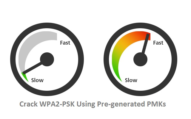 rootsh3ll-speed-up-wpa-psk-cracking-with-pregenerated-pmk-cowpatty-pyrit-rwsps