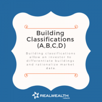 Definition of Building Classifications image