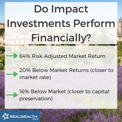 Do Impact Investments Perform Financially image