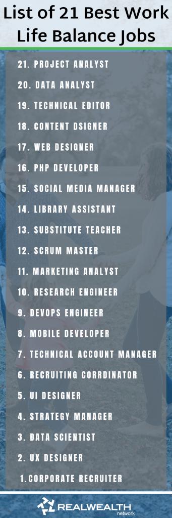 List of 21 Best Work Life Balance Jobs image