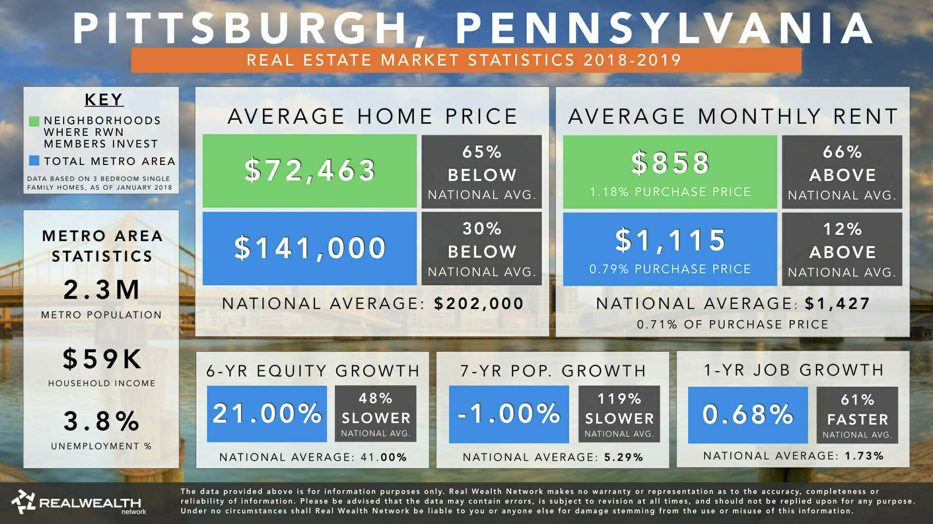 Pittsburgh Events February 2020.Pittsburgh Real Estate Market 2019 2020 Trends Forecast
