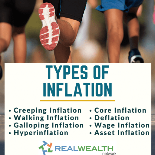 Image Highlighting Types of Inflation