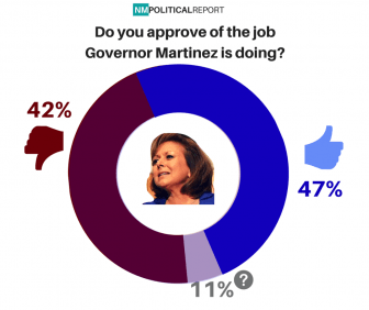 Approval rating from Public Policy Polling survey from May 13-15.