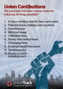 Union contributions
