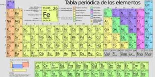 Tabla periodica actualizada 2017 periodic diagrams science historia de la tabla peridica los elementos timeline urtaz Choice Image