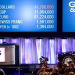 Gooding and Company Amelia Island Auction 2011 – Results