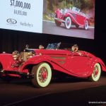 RM Sotheby's Arizona 2016 – Auction Report