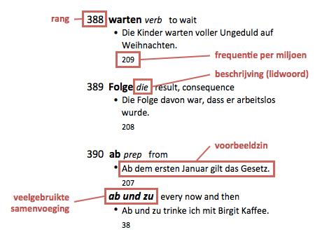 Frequentiewoordenboek uitleg