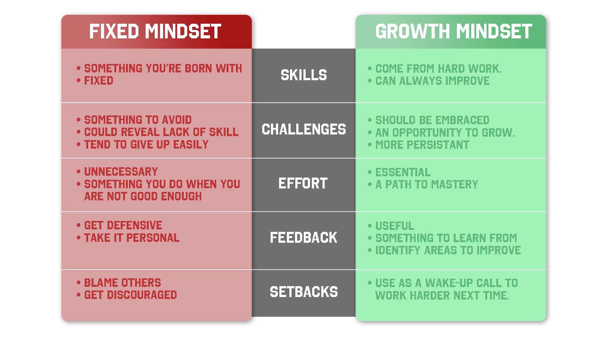The Most Important Mindset For Long Term Success