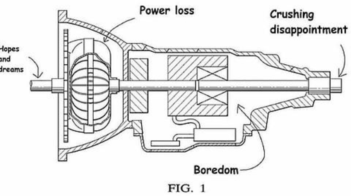 How Do Torque Converters Work