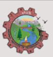 Temporary Faculty Jobs in Gangtok - NIT Sikkim