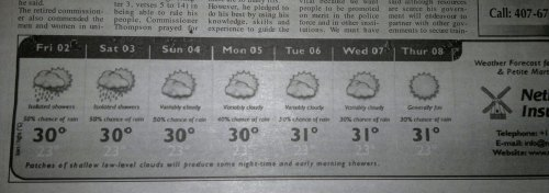 This Week's Weather Forecast