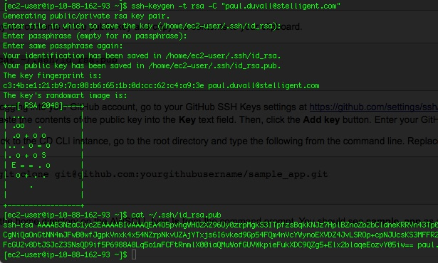 Github SSH