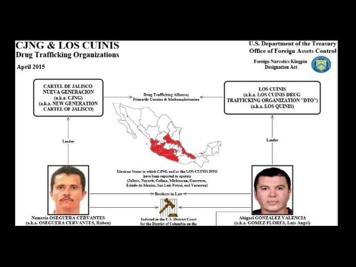 Jalisco Nueva Generación, el cártel más poderoso y peligroso