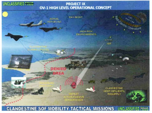 A graphic in the report features nondescript black silhouettes to depict the Project IX planes in their larger context. No other art is present in the declassified portions of the document.<a href=