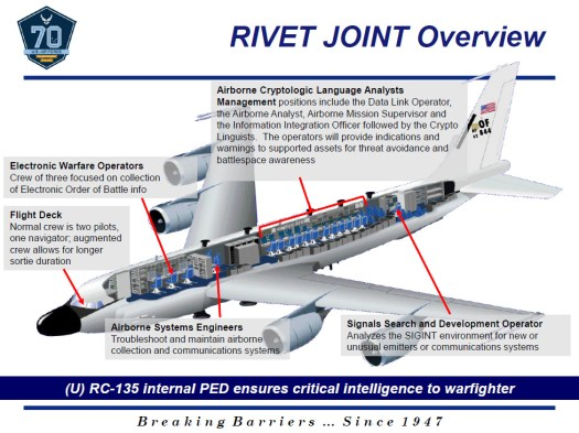 An official graphic showing the internal configuration of the RC-135V/W Rivet Joints and the tasks assigned to the various members of the crew. The not at the bottom refers to the plane's ability to perform