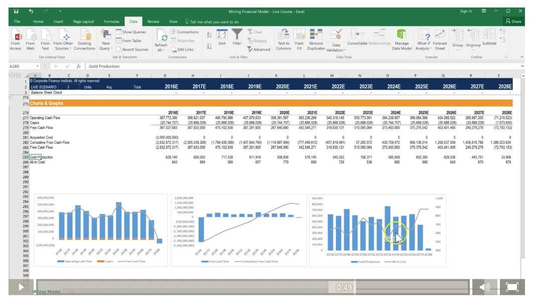 Excel Statistics Templates