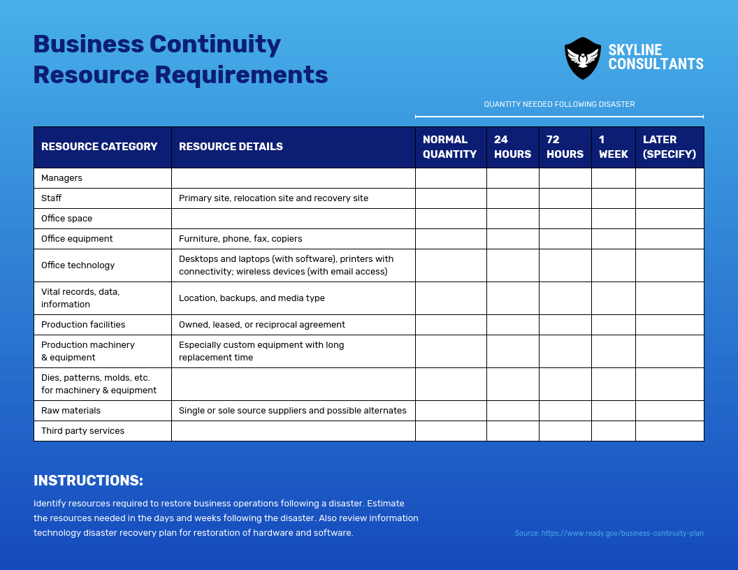Business Continuity Worksheet Template