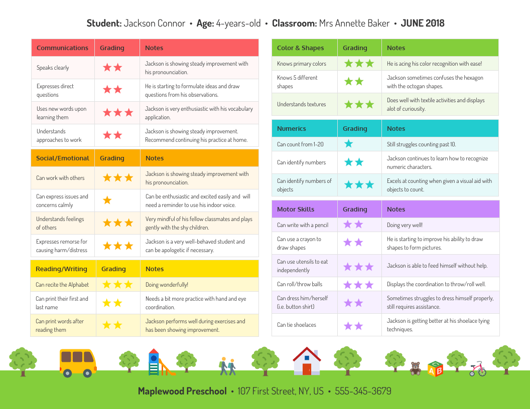Preschool Progress Report Template