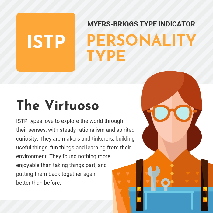 ISTP Personality Type Instagram Post Template