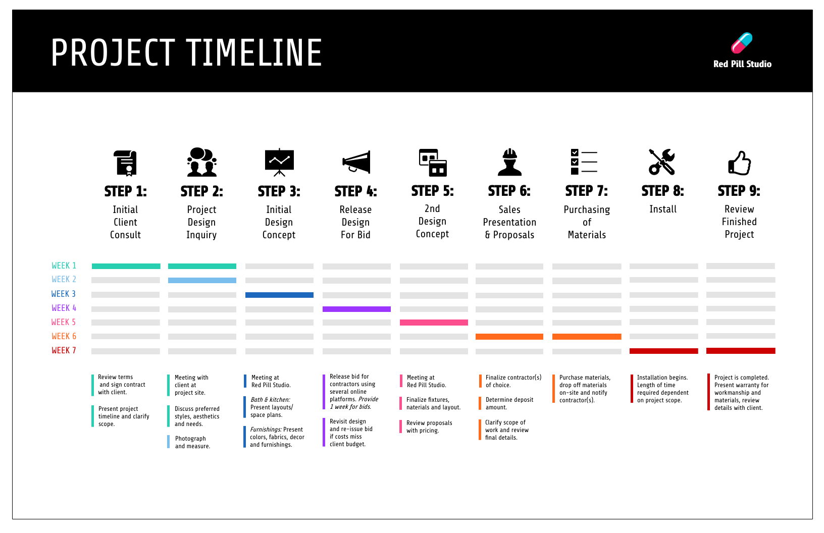 Project Plan Timeline Infographic Template