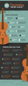 Infographic Templates   Designs   Venngage Fascinating Violin Facts Infographic Infographic Template
