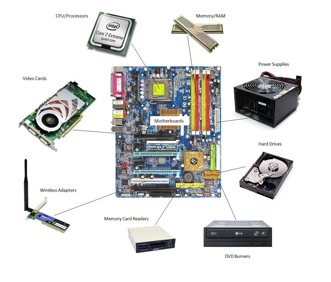 What Are The Hardware Components Of A Computer
