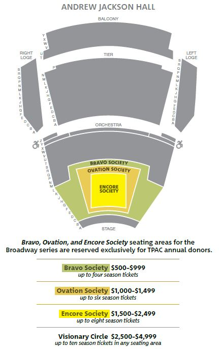 2019-20 Broadway Donor Areas
