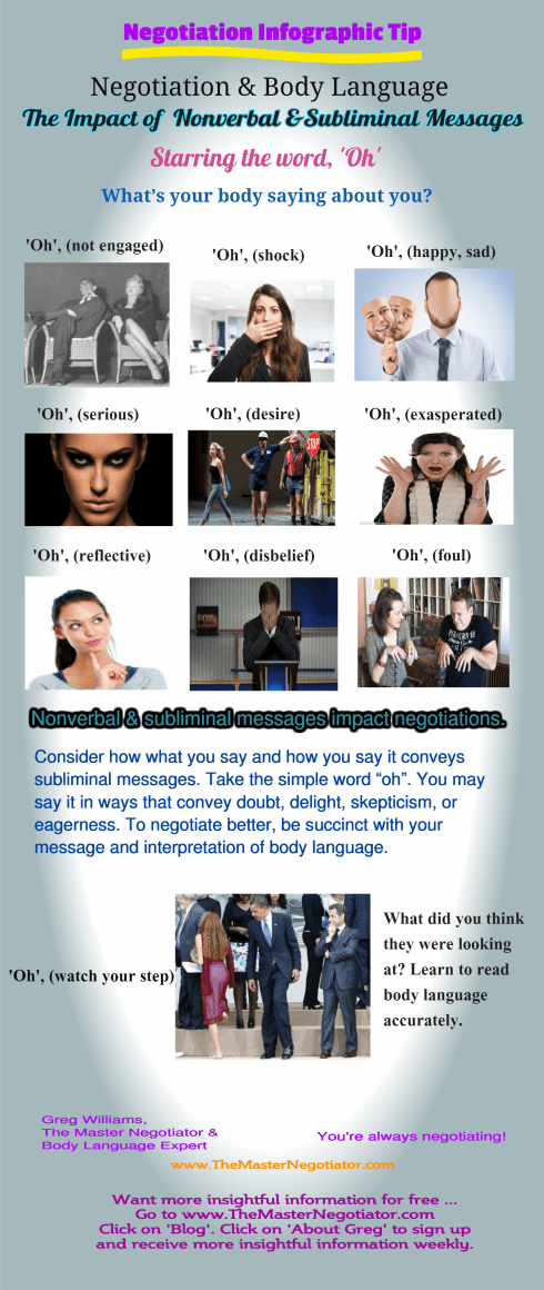 Negotiation Body Language  The Impact of Subliminal Messages