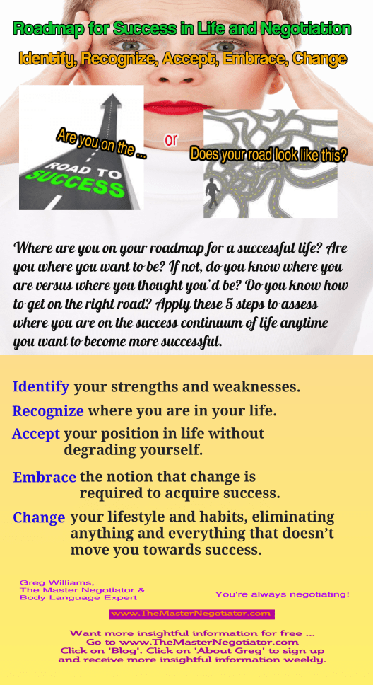 Roadmap for Success in Life and Negotiation Identify Recognize Accept Embrace Change