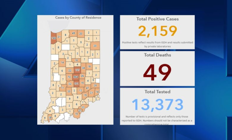 Indiana Coronavirus Deaths Rise to 49 Total Cases 2159