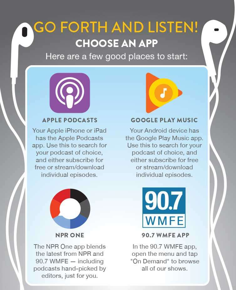 Beginner's Guide to Podcasts | 90 7 WMFE