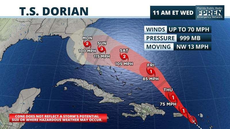 Dorain Storm Track