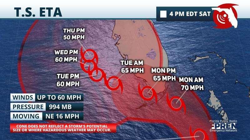 BPL | SkyGuard Tropical Storm Warning (eAlert 5)