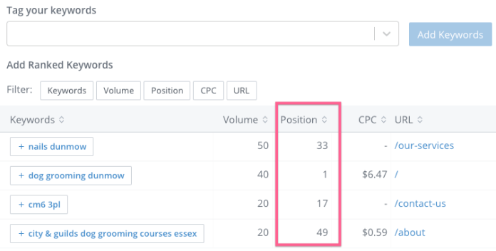 Suggested keywords average position data