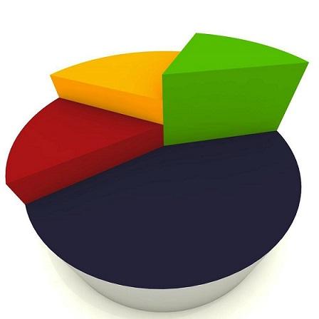 eadbox e analytics
