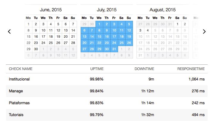 sla julho 2015