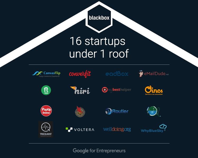 Eadbox a primeira startup brasileira na BlackBox.