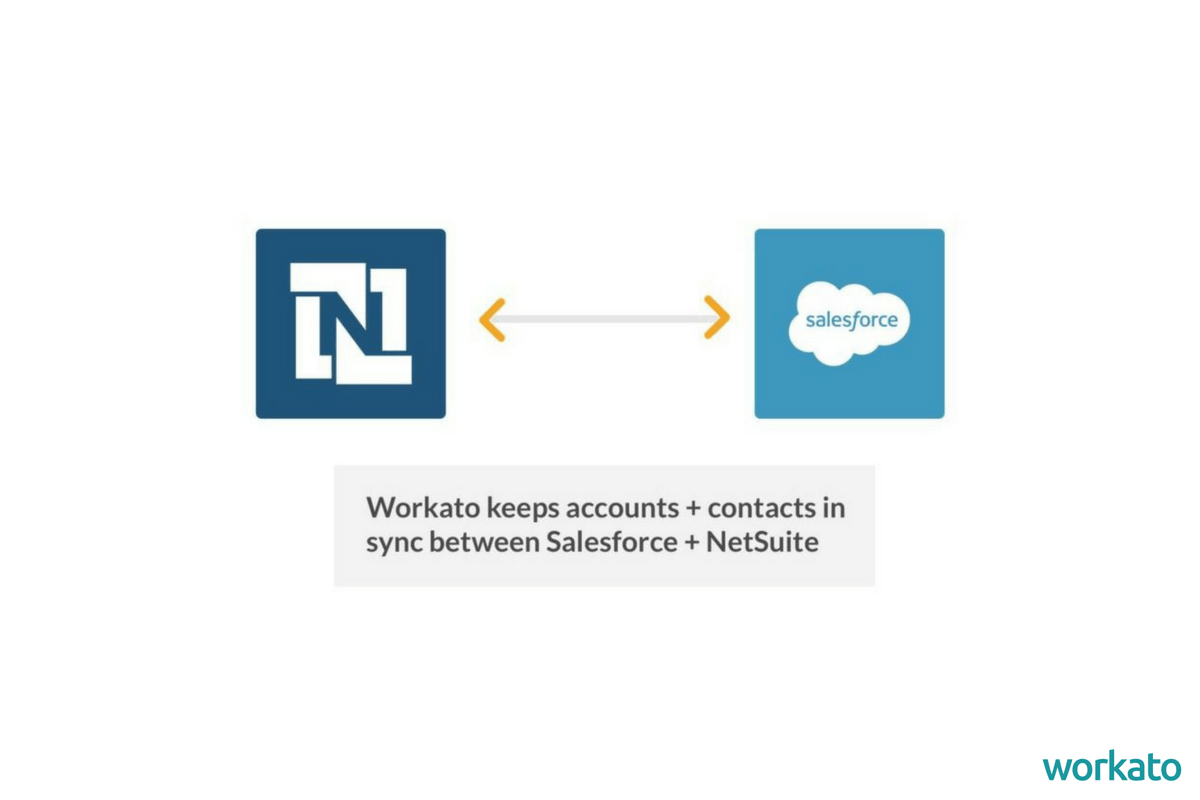 Workato helps connect NetSuite to Salesforce.