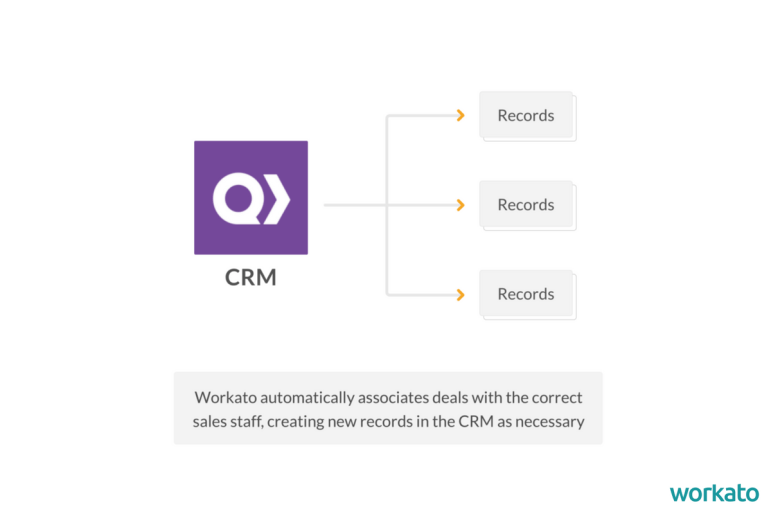 Here's how Quick Base has worked closely with Workato to connect their apps to NetSuite, Marketo, and other SaaS platforms.