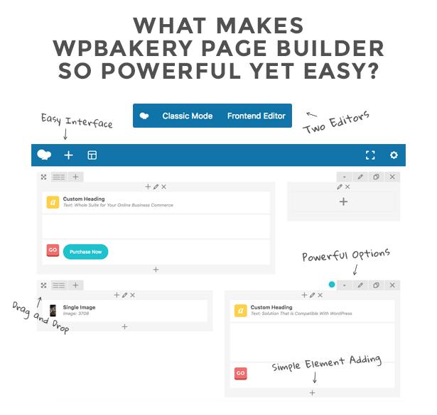 WPBakery Page Builder untuk WordPress - 13