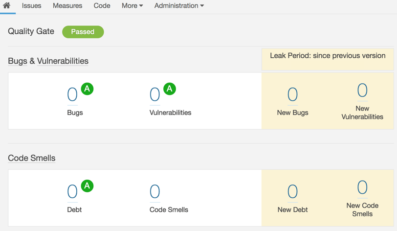 Screenshot of our build automation process in SonarQube