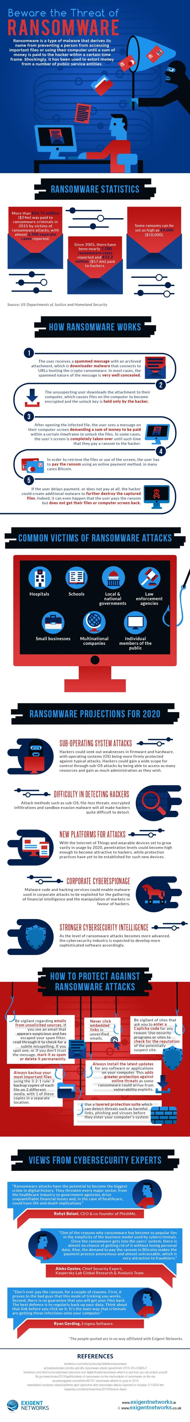 Beware of the Threat of Ransomware - YourDailyTech