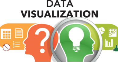 [White Paper] Best Practices in Data Visualization