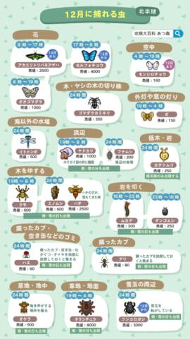 虫 値段 森 あつ 【あつ森】:「虫を高く売る」方法と「レックス作品」の作り方は?|gran(ぐらん)のブログ